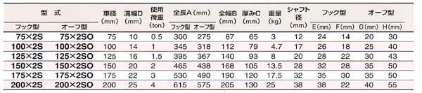 【H.H.H.】強力型滑車